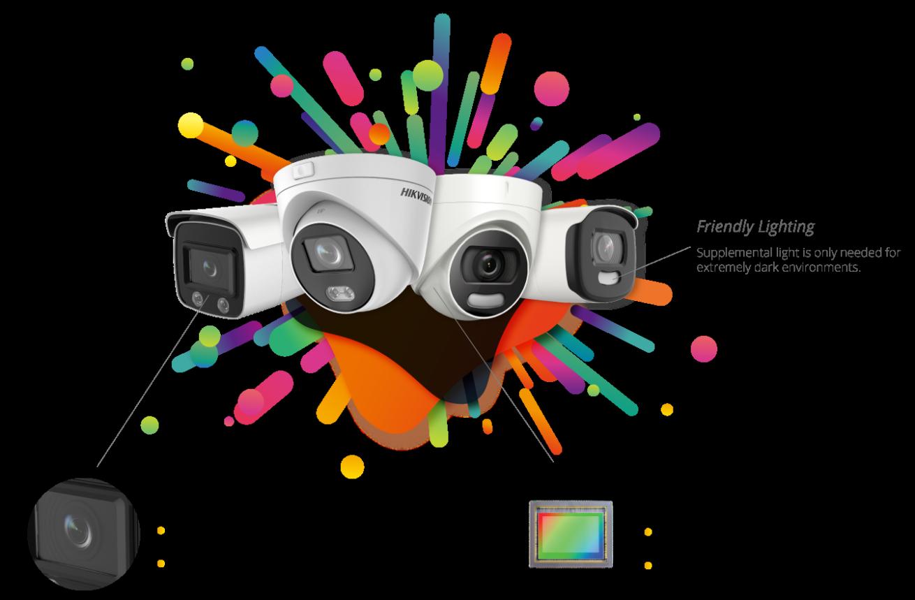 Latest CCTV Technology